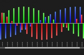 Biorhythm-Calculator