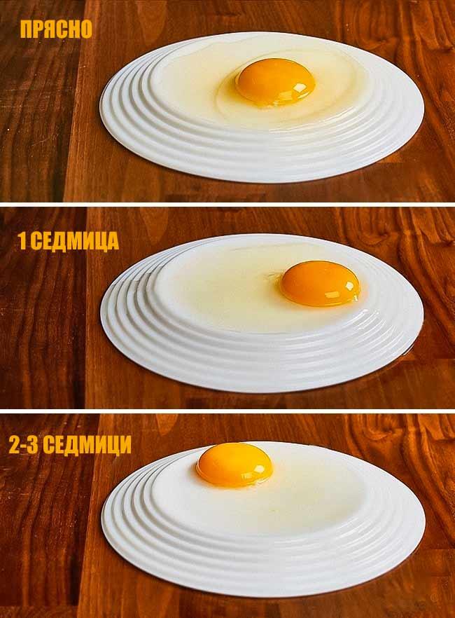10 хитрости в кухнята
