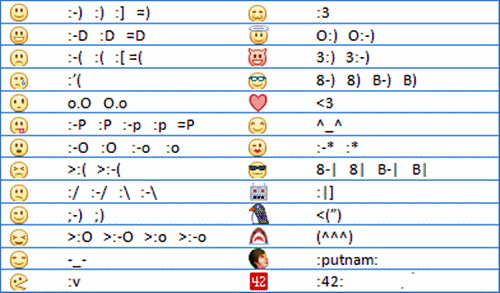 facebook smileys penguin. facebook smileys penguin.