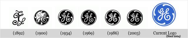 Еволюция на корпоративното лого